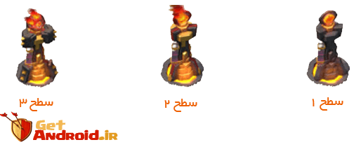 برج جهنمی | Inferno Tower