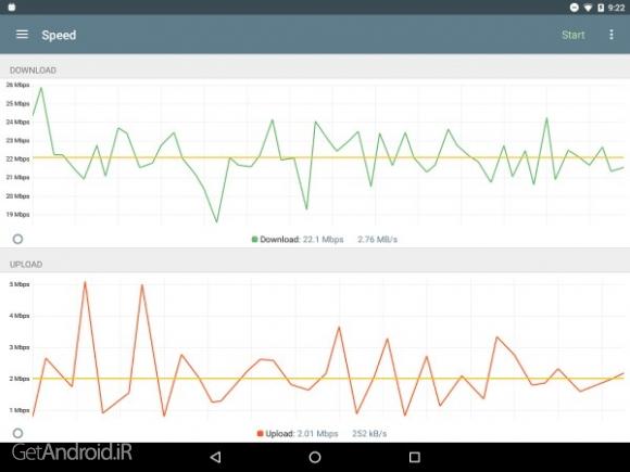 دانلود Network Analyzer Pro 3.1.2 برنامه آنالیز شبکه های وای فای اندروید