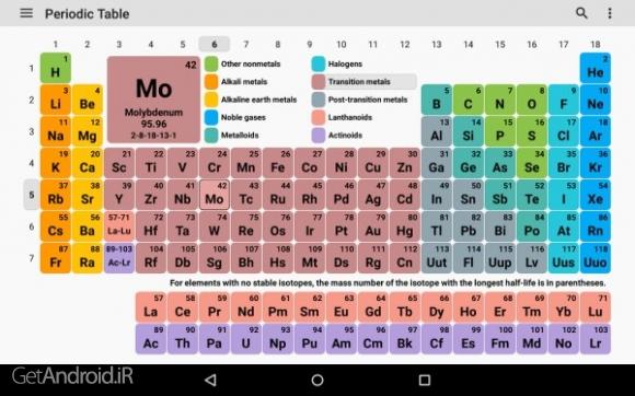 دانلود Periodic Table Pro 5.1.0 برنامه جدول تناوبی عناصر شیمی اندروید